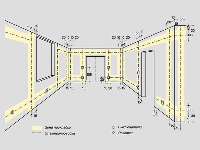 Разметка стен под проводку в доме