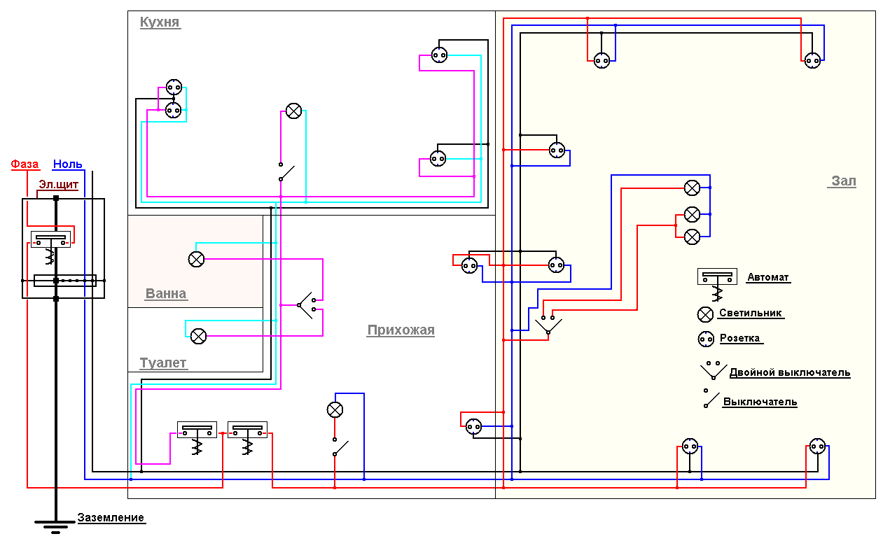 Как сделать проводку в квартире