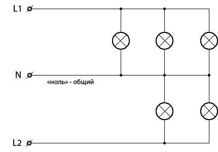 Цветовая схема фаза ноль