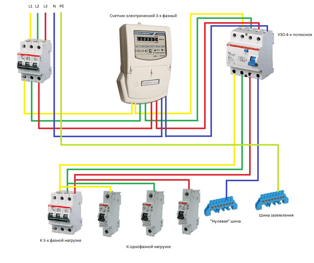 Установка трёхфазного счётчика электроэнергии