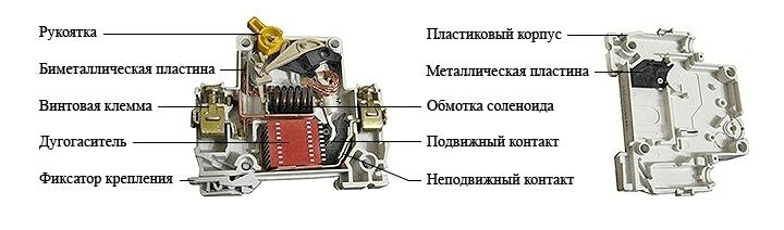 Конструкция электрического автомата