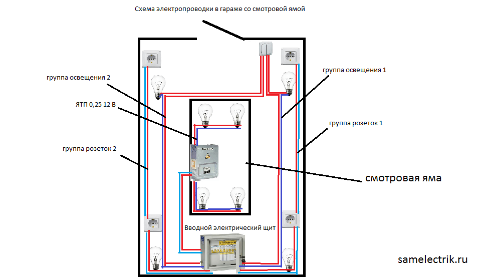 Схема разводка электрики в гараже