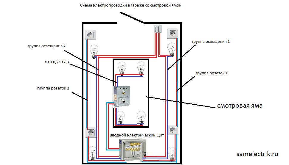 Наглядная схема разводки линии