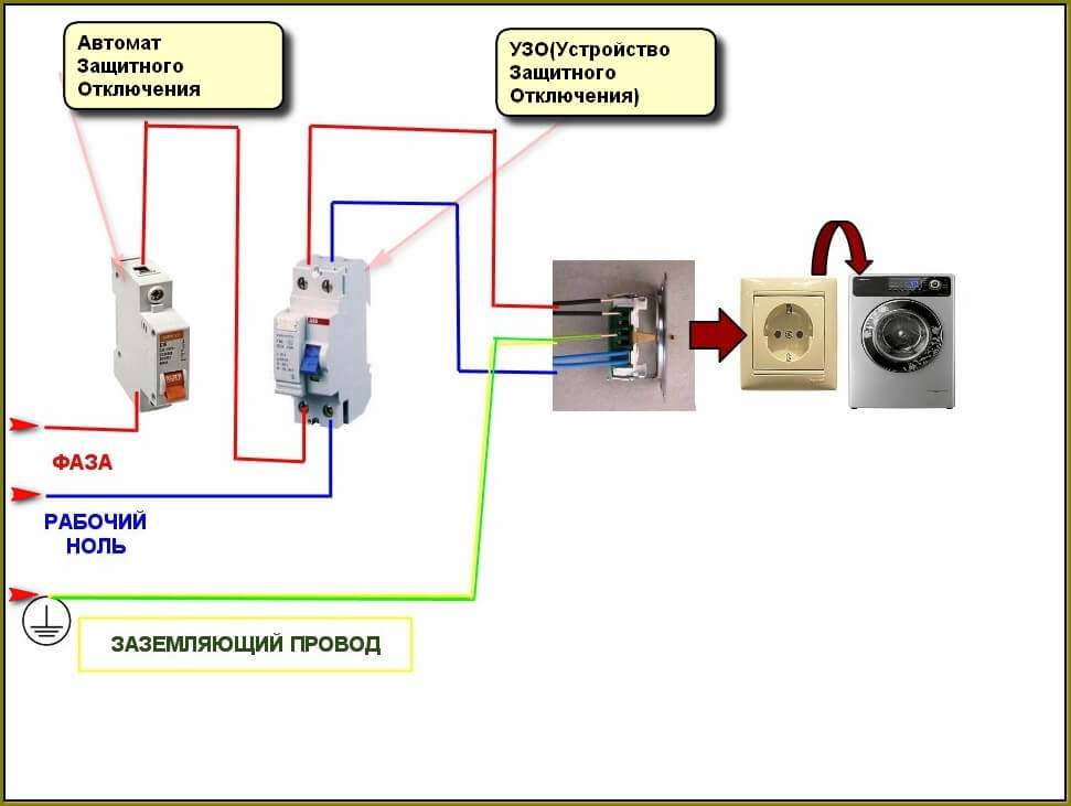 Схема подключения проводки с