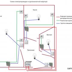 Электропроводка в однокомнатной квартире - 2 типовых схемы