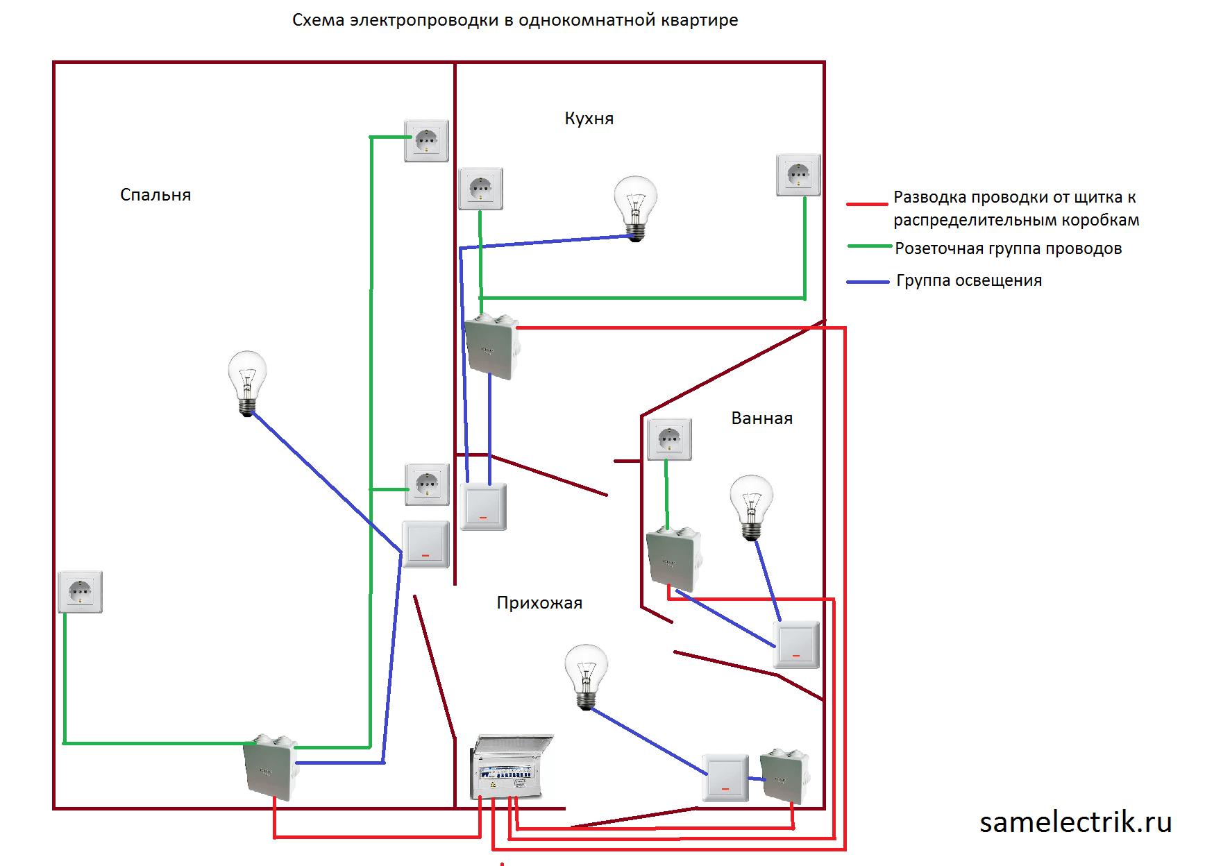 Схема электрики в квартире фото 890
