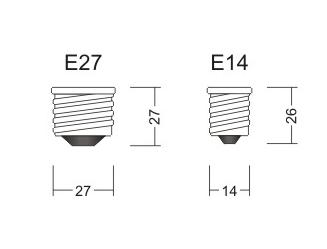 Габариты E14 и E17