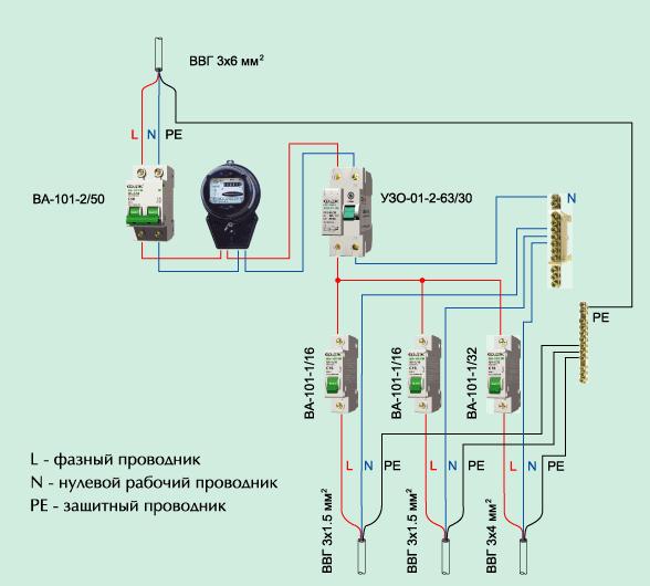 Установка электросчетчика в квартире своими руками фото 435