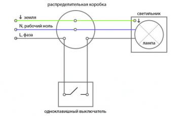 Схема с заземляющим контуром