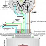 Правильное подсоединение проводов