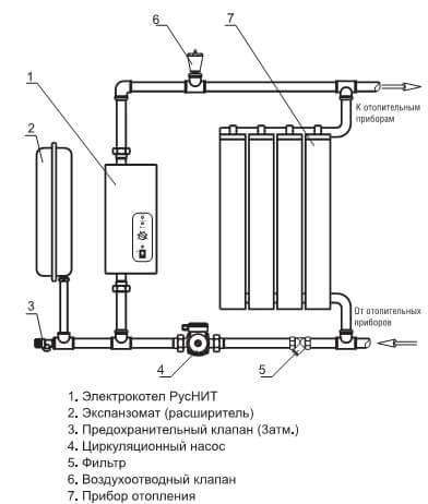 Схема котел электрический