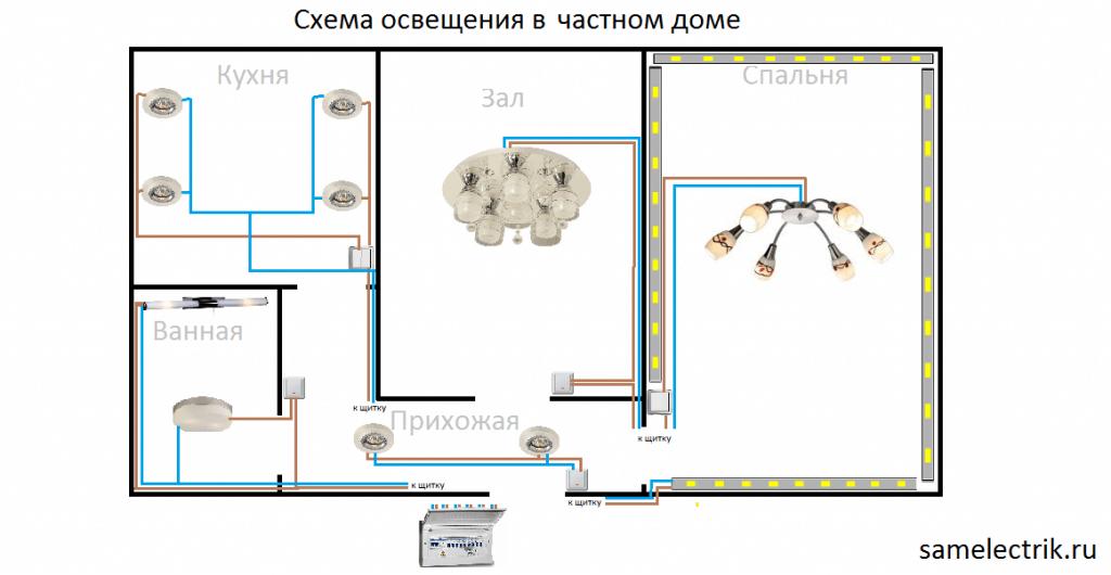 Схема подключения электропроводки в частном доме своими руками 2