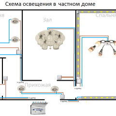Современная схема освещения дома