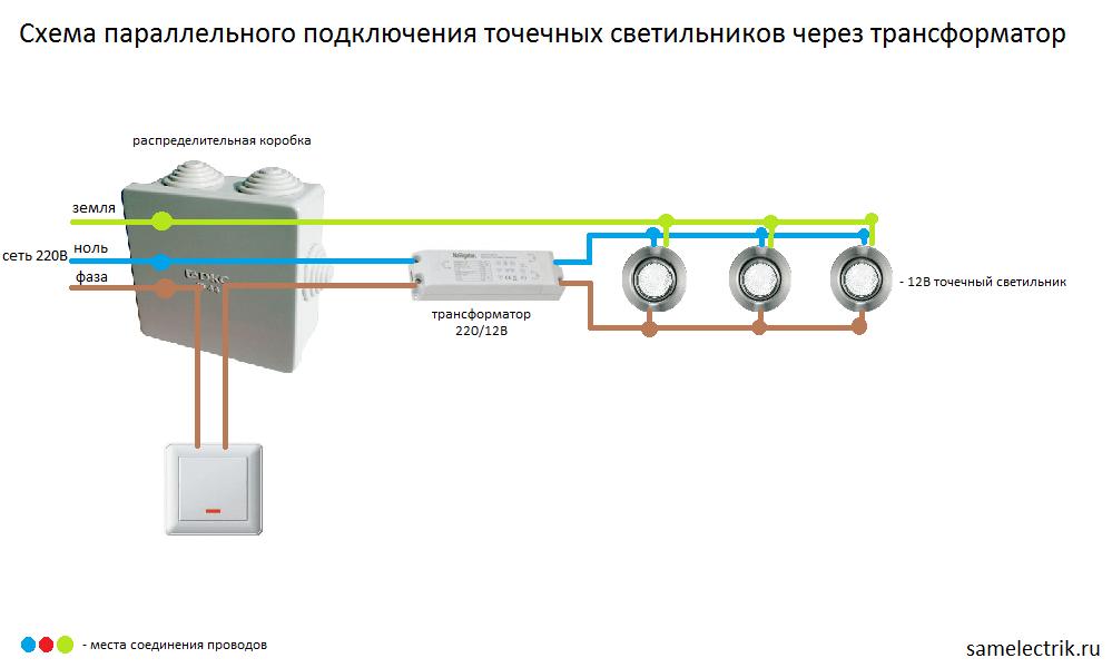 Точкові світильники для гіпсокартонних стель -різновиди та п.