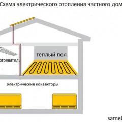Электрическое отопление частного дома - 2 лучших схемы