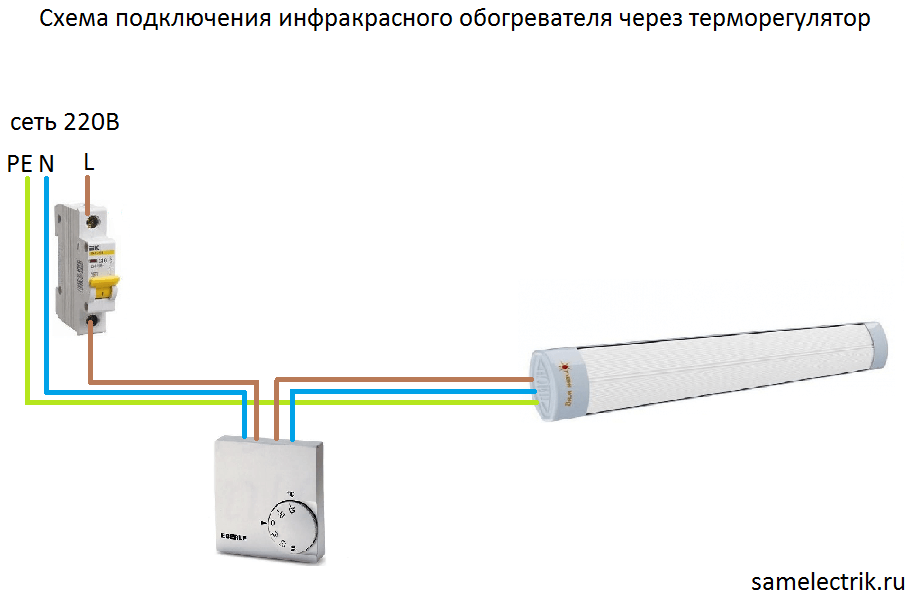 Разводка проводов от автомата