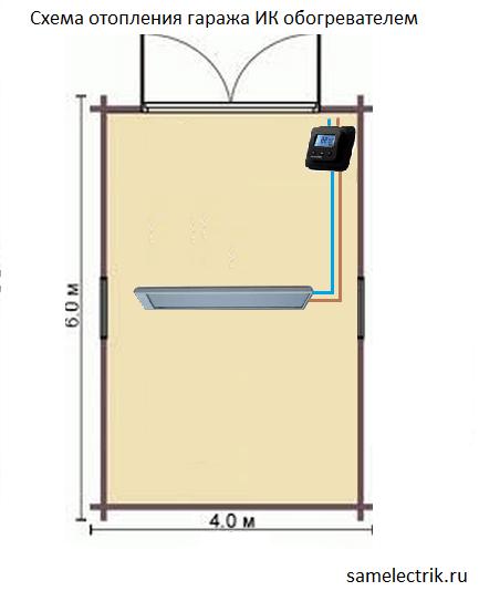 Использование ИК-обогревателей