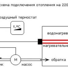 Схема подключения электрокотла к сети 220 и 380 Вольт