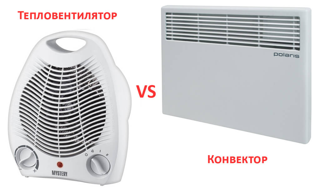 Сравнение конкурентных вариантов