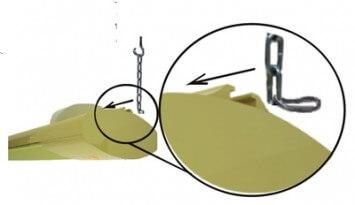 Использование цепочного механизма