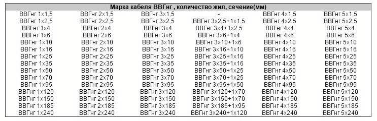 Таблица поперечных сечений