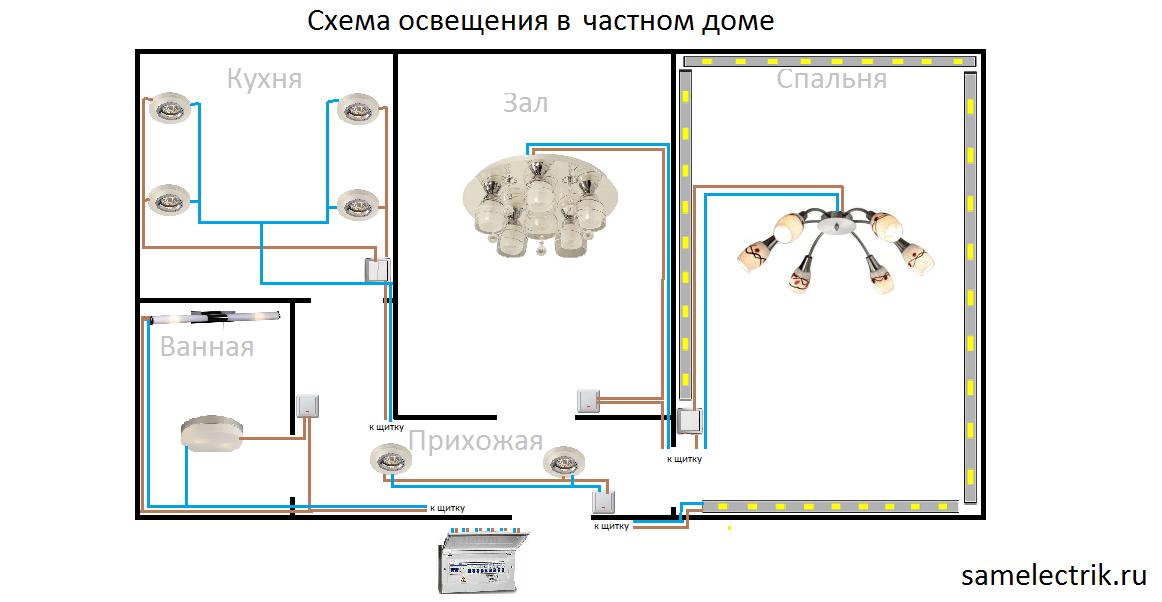 Размещение светильников в комнатах