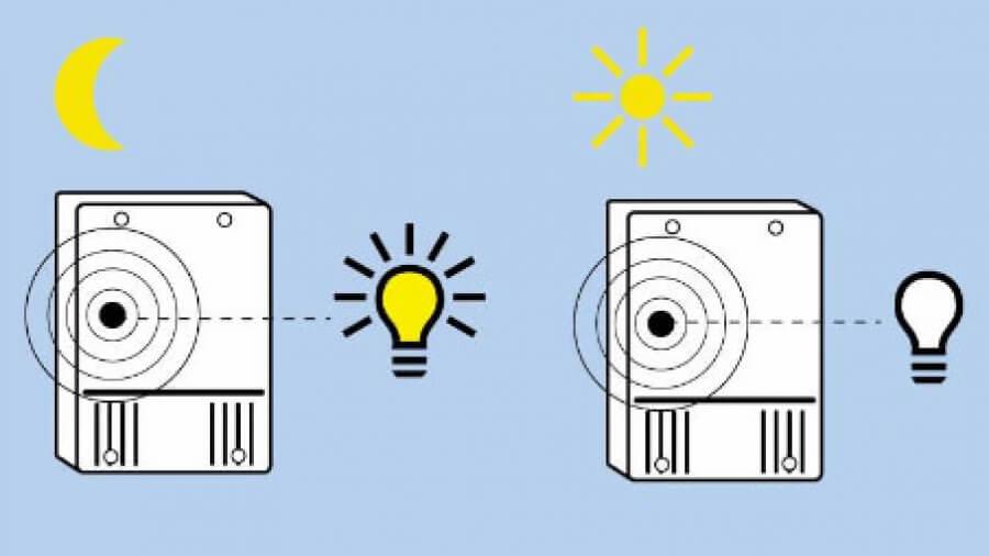 Принцип работы детектора