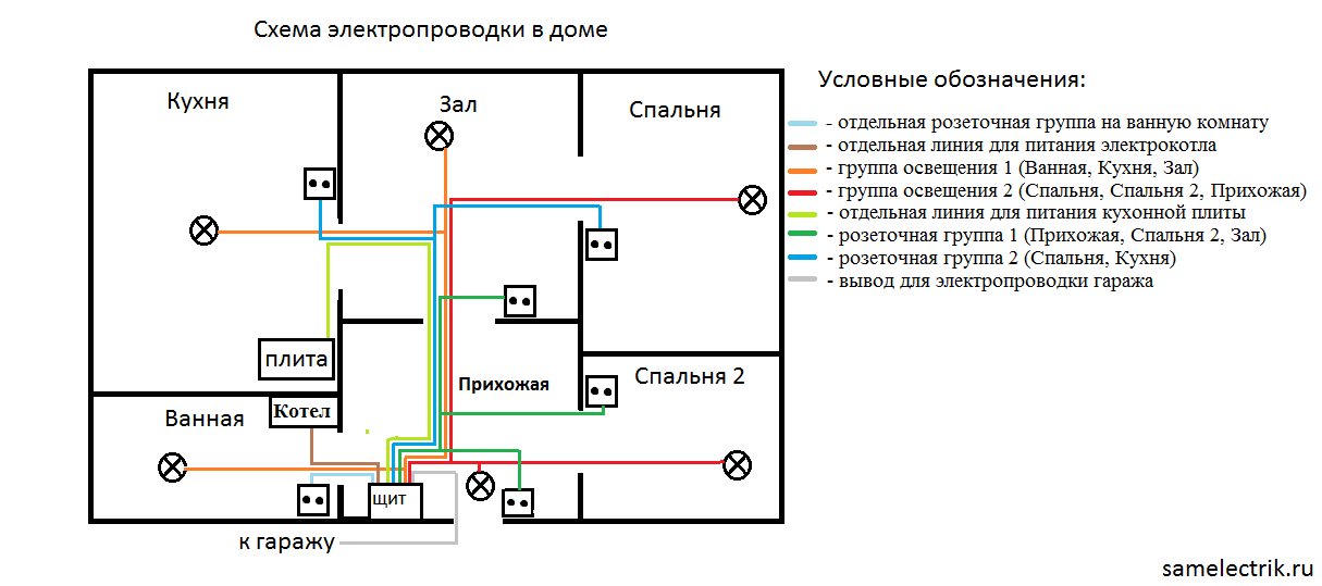 Схема электропроводки в доме 220 В