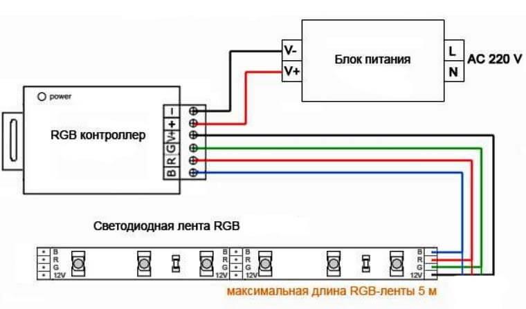 схема из одной RGB ленты