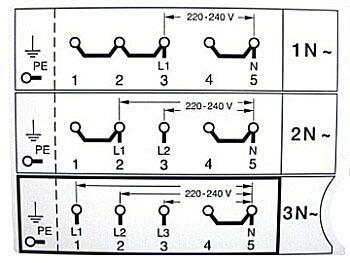 Схема присоединения электропанели
