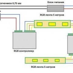 Схемы подключения RGB светодиодной ленты к сети
