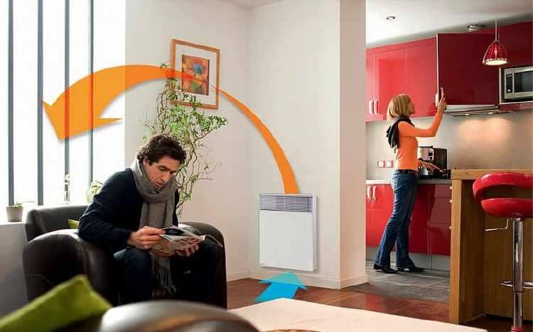 Применение конвекторов дома