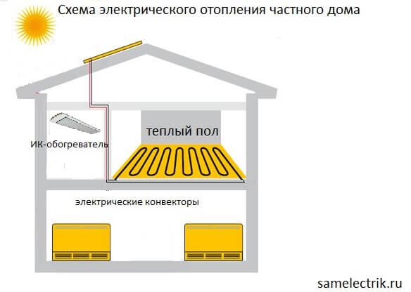 Электроотопление на даче своими руками