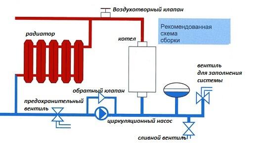 Схема электродного отопления