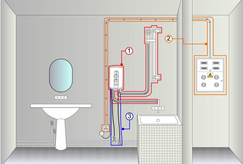 Схема подсоединения в ванной