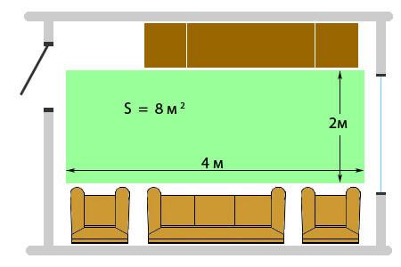 Полезная площадь обогрева