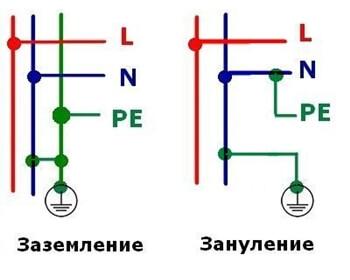 Схема на которой показана разница
