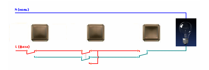 Подсоединение проходных и перекрестного выключателей