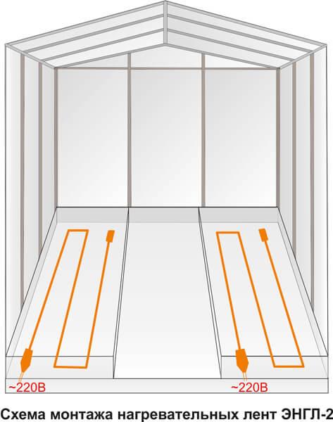 Нагревательная лента на полу