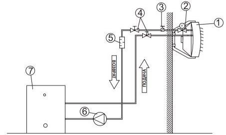 Способы подключения тепловентилятора к сети