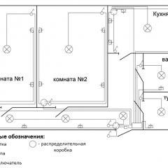 Типовая схема электропроводки в 2-х комнатной квартире
