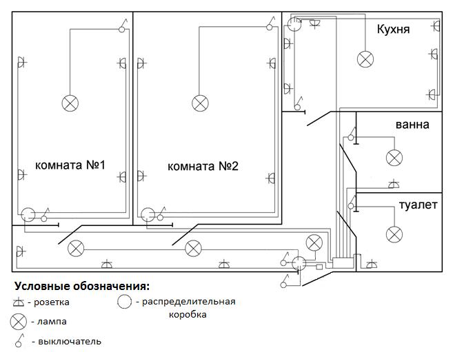 дома: Схема проводки