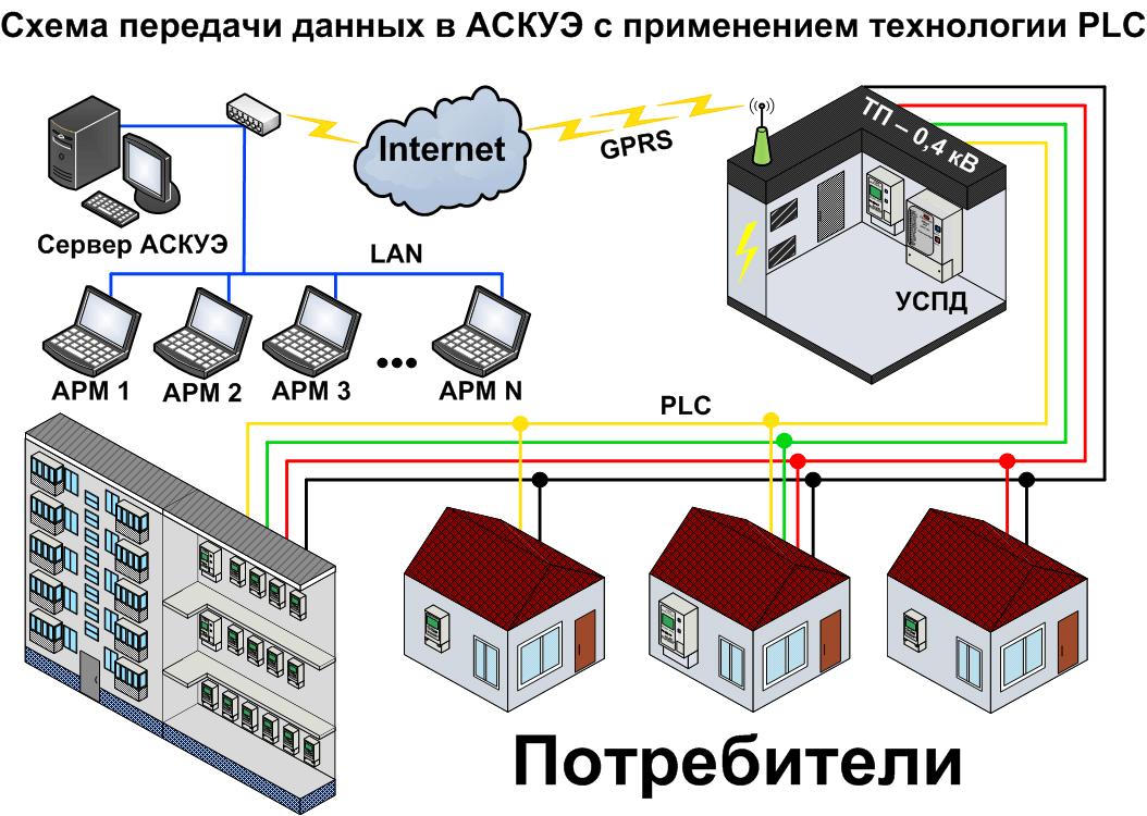 трансформатор для отмотки счетчика схема
