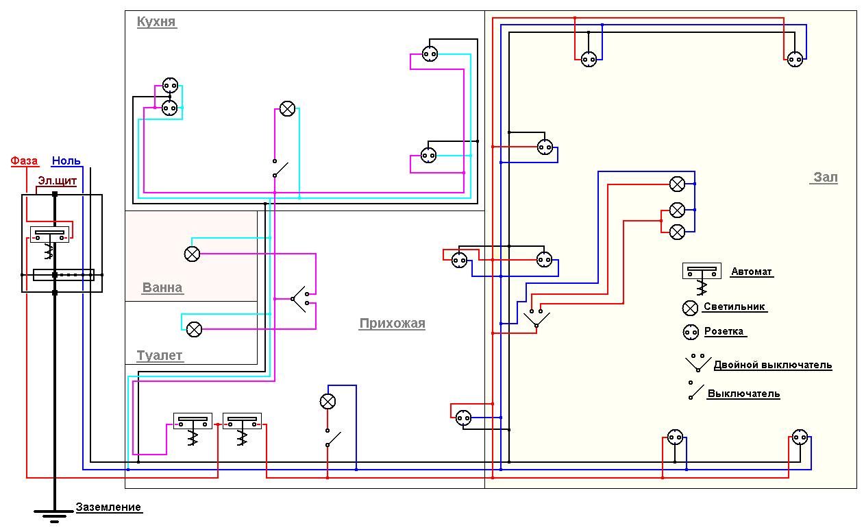Разводка электрики на кухне