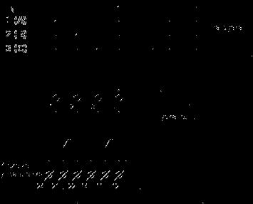 Схема трехфазного распределительного щитка