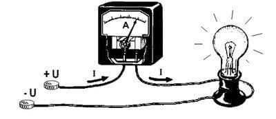 Последовательное подключение прибора в разрыв цепи