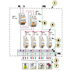 Схема сборки распределительного щитка в квартире и частном доме