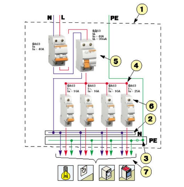 Схема электрощита для частного дома фото 235