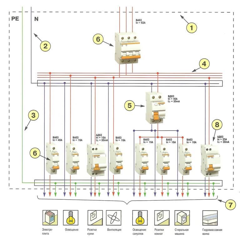Схема учетно распределительного щита