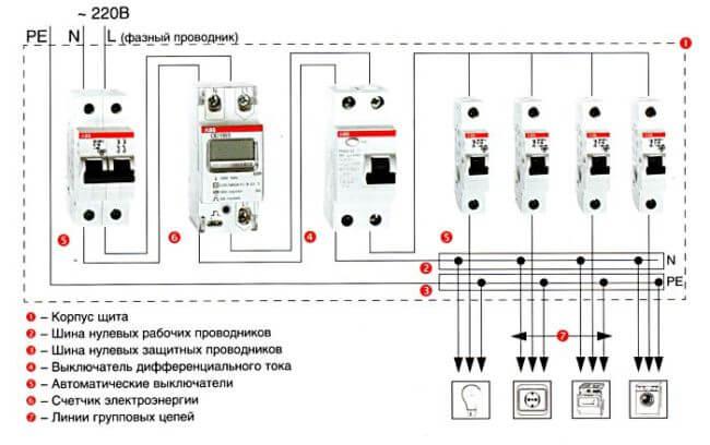 Эл. схема частного дома